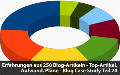 Erfahrungen aus 250 Artikel - Top-Artikel, Aufwand, Pläne - Blog Case Study Teil 24