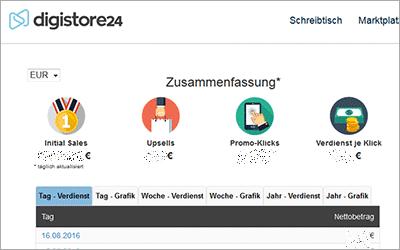 Geschäftsmodell Online-Shop