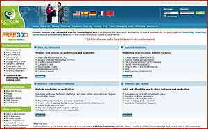 Website Überwachung