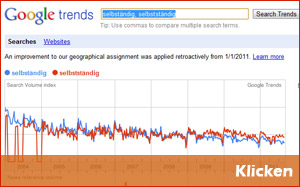 SEO Tools - Google Trends