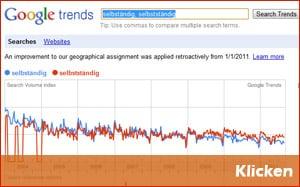 SEO Tools - Google Trends