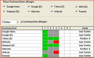 Tool Ranking Report