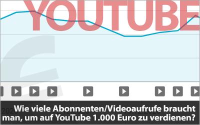 Wie viele Abonnenten bzw. Videoaufrufe braucht man, um auf YouTube 1.000 Euro zu verdienen?