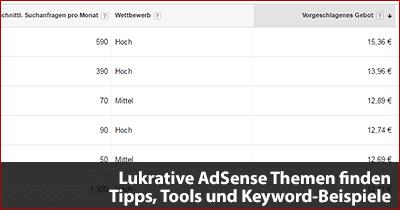 Lukrative AdSense Themen finden - Tipps, Tools und mehr