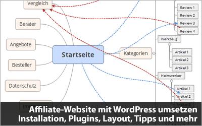 Affiliate Website Mit Wordpress Umsetzen Selbstständig Im Netz