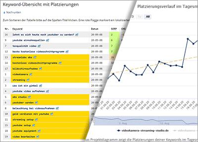 SERPBOT Pro - 80% Rabatt im ersten Monat + 20% Rabatt danach