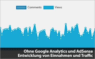 Ohne Google Analytics und AdSense - Entwicklung von Einnahmen und Traffic meiner Nischenwebsites