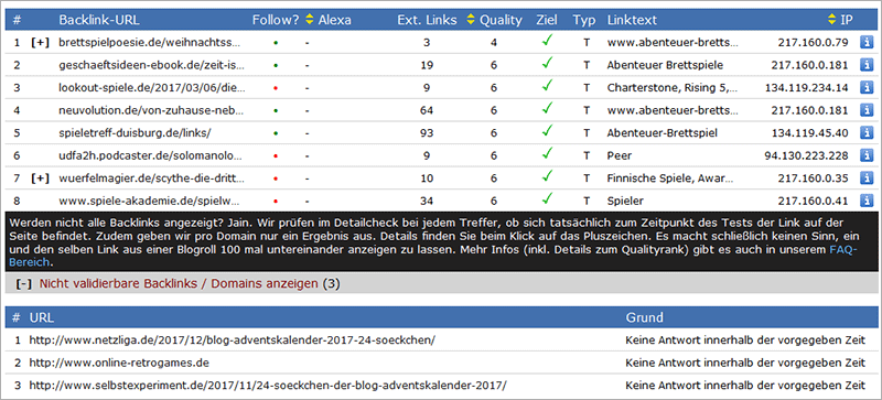 Backlink-Checker von backlinktest.com