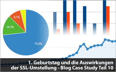 1.Geburtstag und die Auswirkungen der SSL-Umstellung - Blog Case Study Teil 10