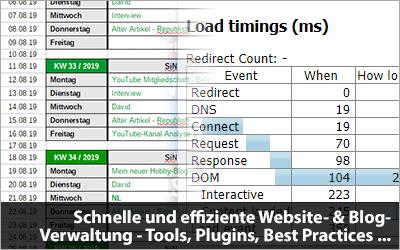 Schnellere und effiziente Website- & Blog-Verwaltung - Tools, Plugins, Best Practices und mehr