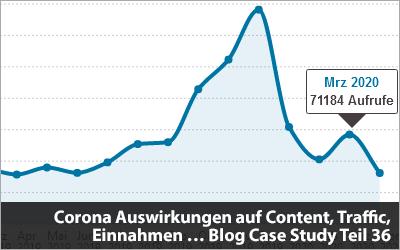 Corona Auswirkungen auf Content, Traffic, Einnahmen ... - Blog Case Study Teil 36