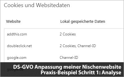 DS-GVO Anpassung einer Nischenwebsite - Praxis-Beispiel Schritt 1: Analyse