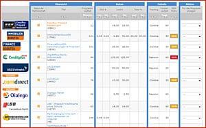 Affili.net - Make Money Monday