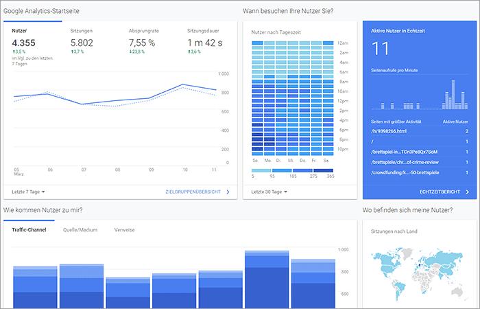Google Analytics - Was tun, wenn die Website stagniert? Tipps, Tools und mehr.