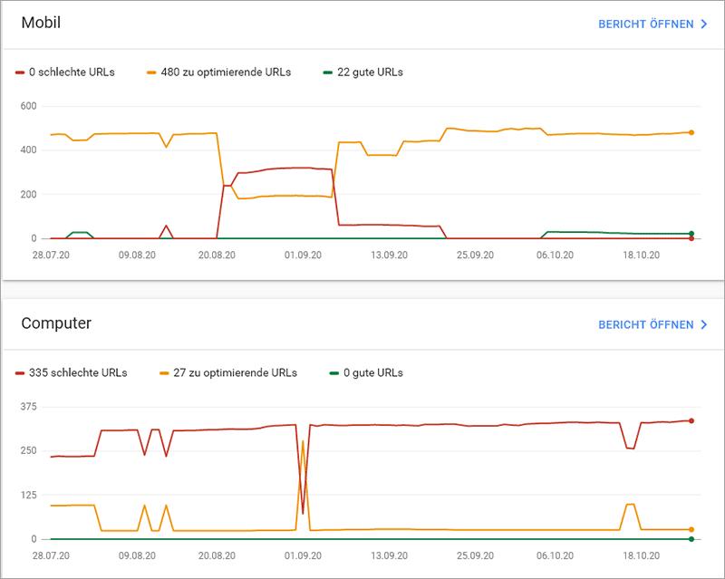 Optimierung der Google Core Web Vitals Werte - Abenteuer Brettspiele