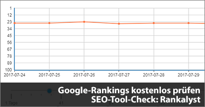 google rankings kostenlos pr fen seo tool check rankalyst. Black Bedroom Furniture Sets. Home Design Ideas