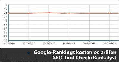 Google-Rankings kostenlos prüfen - SEO-Tool-Check: Rankalyst