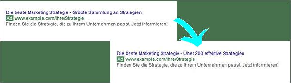Richtig gute AdWords Anzeigen erstellen ... für einen drastischen Anstieg der Klickrate