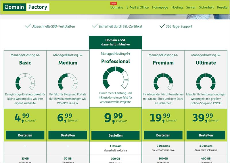 Den richtigen Website-Hoster auswählen - Die wichtigsten Auswahl-Kriterien!
