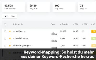 Keyword-Mapping: So holst du mehr aus deiner Keyword-Recherche heraus