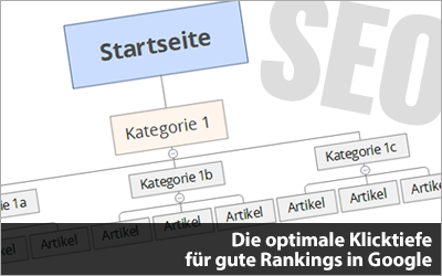 Die optimale Klicktiefe für gute Rankings in Google