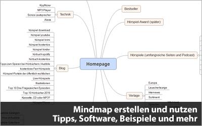 Mindmap erstellen und nutzen - Tipps, Software, Beispiele und mehr