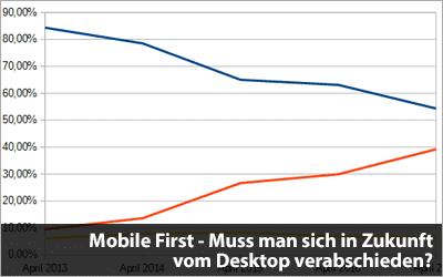 Mobile First - Muss man sich in Zukunft vom Desktop Webdesign verabschieden?