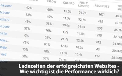 Ladezeiten der erfolgreichsten Websites der Welt - Wie wichtig ist die Performance wirklich?