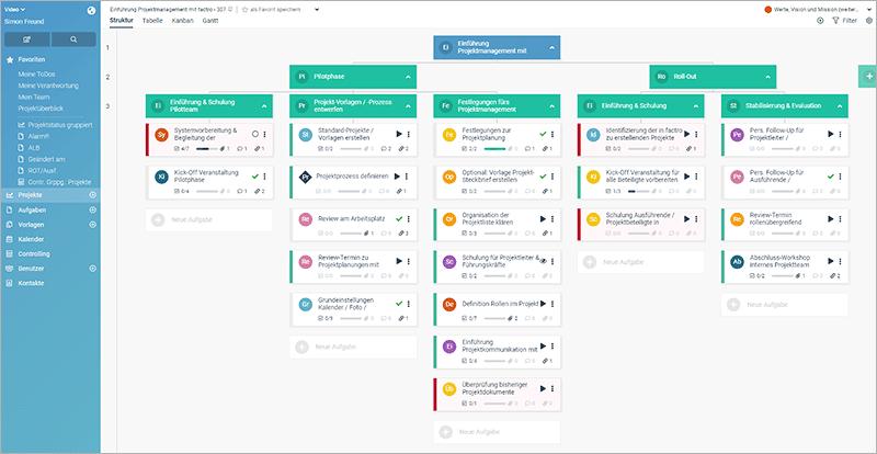 Projektmanagement-Software – die 7 besten Tools - factro
