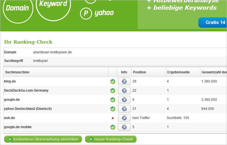 Ranking Spy - kostenlose Google Ranking-Tools
