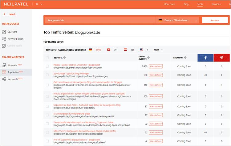 Ubersuggest - Was tun, wenn die Website stagniert? Tipps, Tools und mehr.