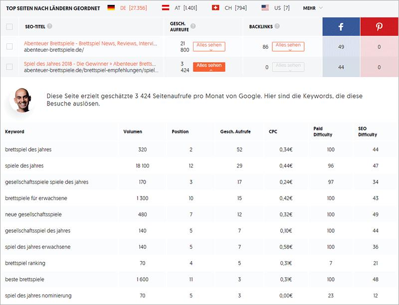 So kannst du viele Content Ideen mit Ubersuggest finden + Backlink-Checker
