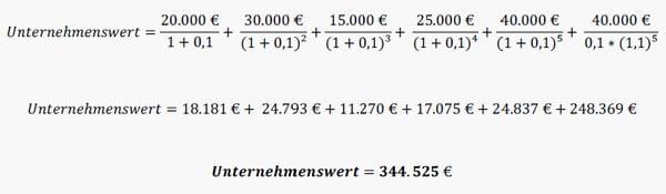 Unternehmenswert Berechnen Beispiel : unternehmensbewertung leicht gemacht am beispiel von 5 deutschen blogs ~ Themetempest.com Abrechnung