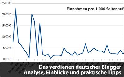 Das verdienen deutscher Blogger - Analyse und interessante Einblicke