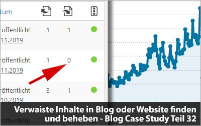 Verwaiste Inhalte in Blog oder Website finden und beheben - Blog Case Study Teil 32