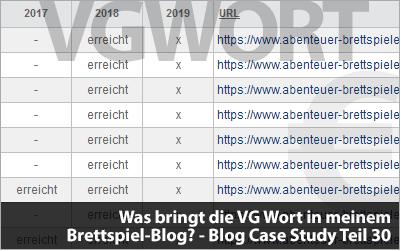 Was bringt die VG Wort in meinem Brettspiel-Blog? Blog Case Study Teil 30