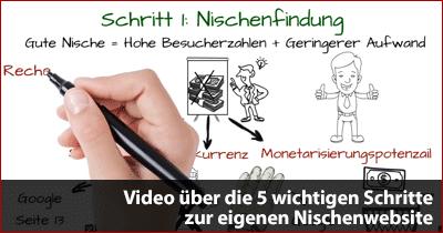 Video über die wichtigen Schritte zur eigenen Nischenwebsite