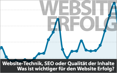 Website-Technik, SEO oder Qualität der Inhalte - Was ist wichtiger für den Website Erfolg?