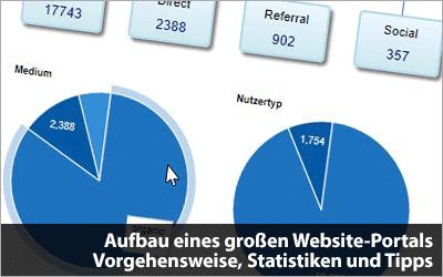 Website-Portal Aufbau - Vorgehensweise, Statistiken und praktische Tipps