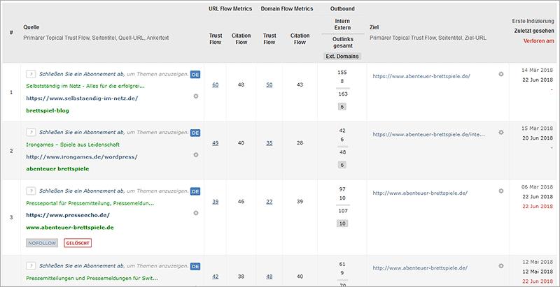 Wert eines Blogs oder einer Website berechnen - Tools