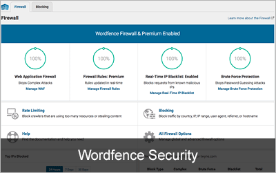Wordfence Security - Die 20 beliebtesten WordPress-Plugins 2019