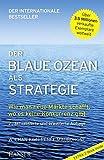 O oceano azul como estratégia: como criar novos mercados onde não há concorrência